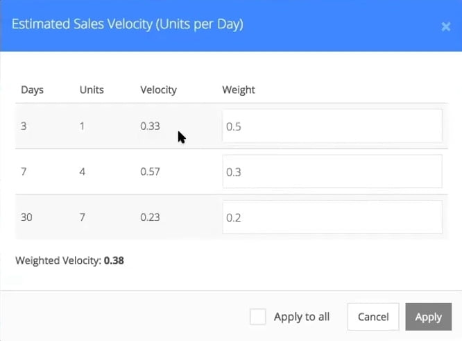 sellerboard Estimated Sales Velocity